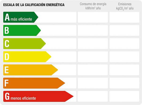 certif. énergétique